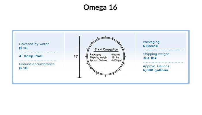 700X400-superpool-specs-omega-16