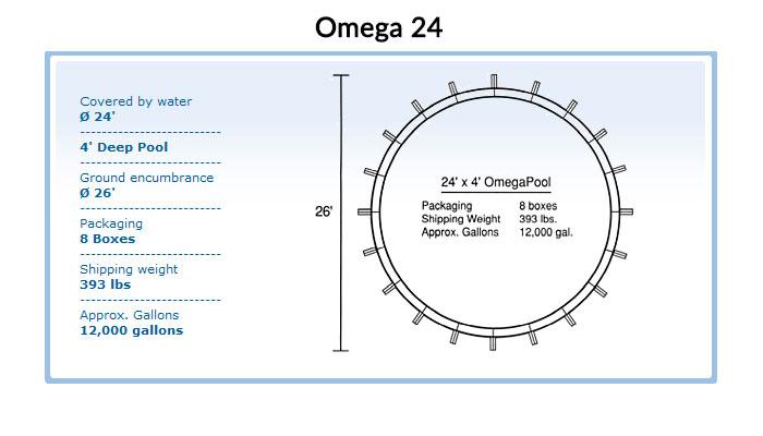 700X400-superpool-specs-omega-24